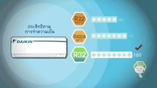 Why R32 refrigerant?