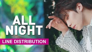 astro all night fanchant lyrics - TH-Clip