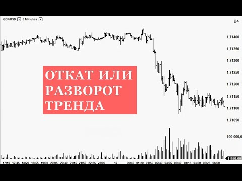 Стратегии для бинарных опционов olmp trade