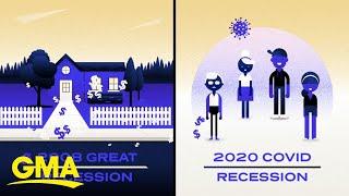 Covid-19 recession vs. 2008 recession l GMA Digital