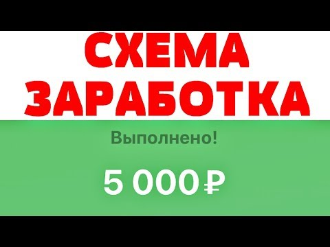 60 seconds опционы