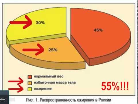 Купить инсулин ручку в украине