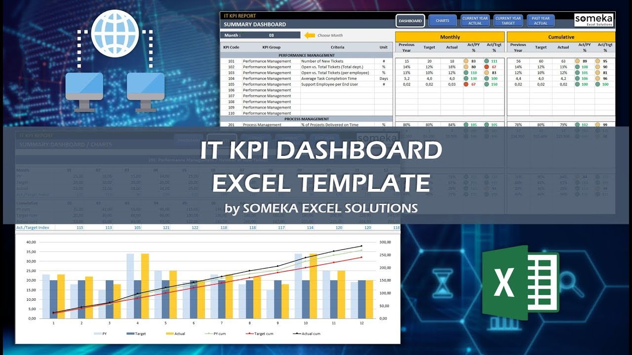 IT KPI Dashboard - Someka Excel Template Video