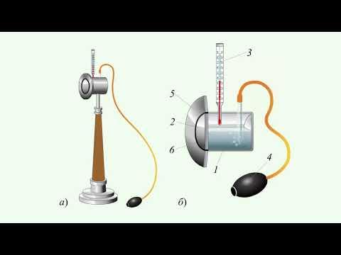 Принцип действия гигрометра и психрометра
