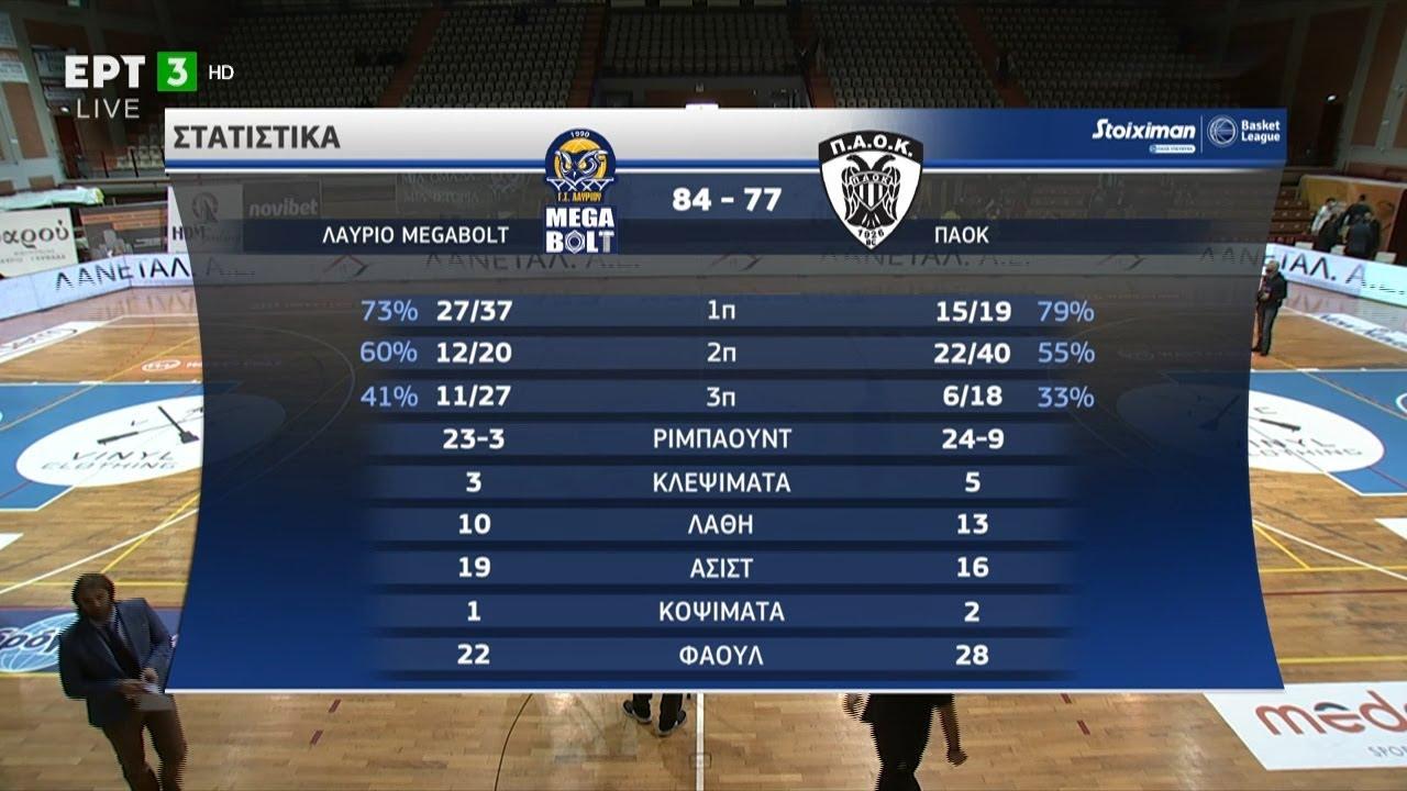 Basket League   Λαύριο – ΠΑΟΚ 84-77   HIGHLIGHTS   30/01/2021   ΕΡΤ