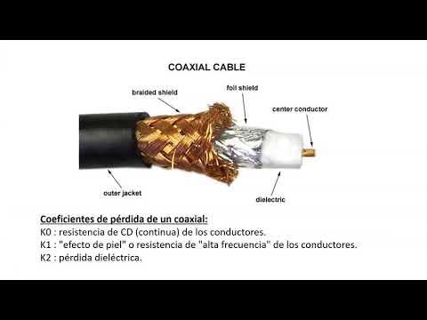 #0286 Como detectar un Coaxial dañado o de mala calidad. Pérdidas y ROE. Cable. Dielectrico, XQ2CG