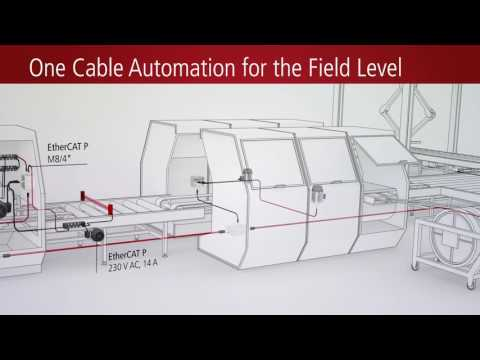 EtherCAT P: One Cable Automation for the field level