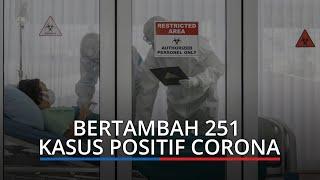 UPDATE Corona Sumbar 29 September, Tambah 251 Kasus Positif, Meninggal 4, Sembuh 88 Orang,