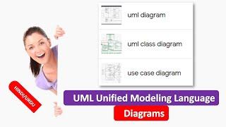 UML Unified Modeling Language Diagrams in HINDI