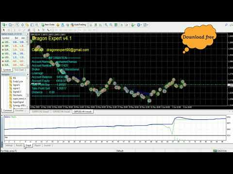 Video corso su forex