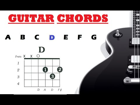 Guitar Chord Shapes| Easy Guitar Lesson for Super Begginers (Hindi)| Lesson - 2