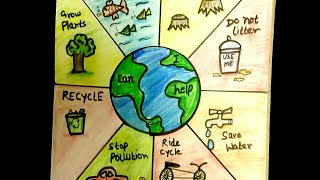 Save Earth Poster Tutorial For Kids || Save Earth ,save Environment Drawing.