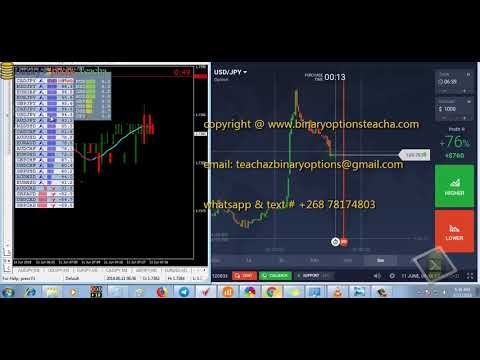 Trading strategies of professional traders on binary options