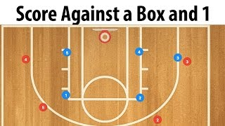 How to Score Against a Box and 1 Zone Defense in Basketball