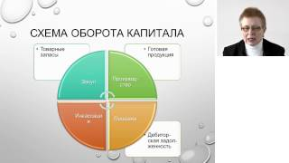 Финансовый цикл. Обновлено 14.03.2017