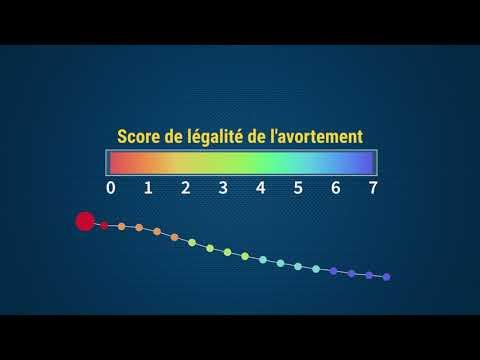 En français Video thumbnail