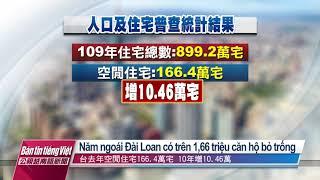 Đài PTS bản tin tiếng Việt ngày 13 tháng 9 năm 2021