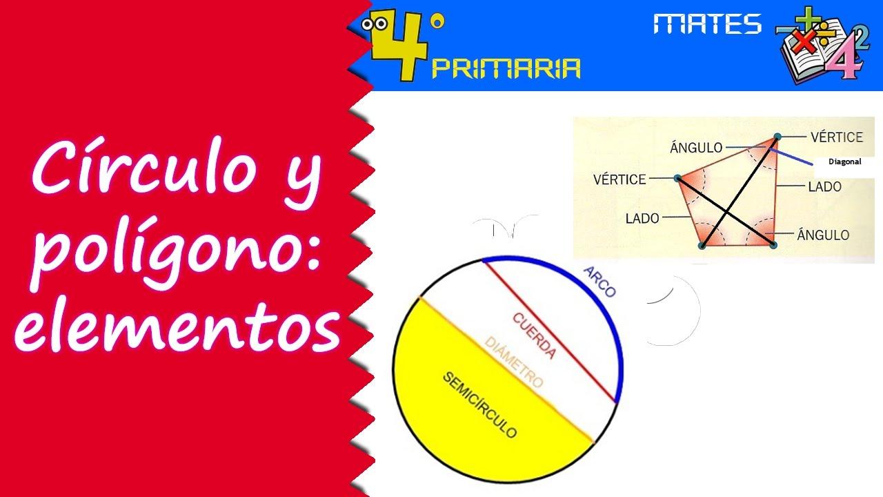 Matemáticas. 4º Primaria. Tema 3. Polígonos y círculos: elementos