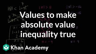Values To Make Absolute Value Inequality True