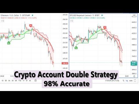 Bitcoin prekybininkas geras ar blogas