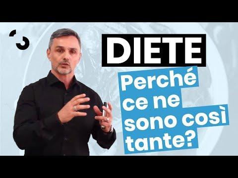 Che fare con appetito allatto di risposte di perdita di peso
