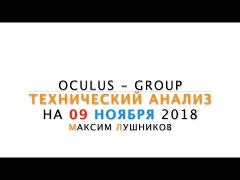 Технический обзор рынка Форекс на 09.11.2018 от Максима Лушникова