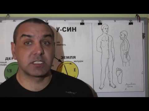 Нео-анузол от простатита
