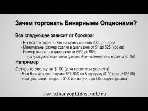 Яндекс деньги в ижтрейдинге