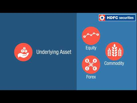 Derivatives Trading - Derivatives Trading in India | HDFC