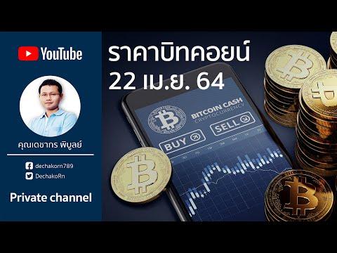 Cele mai bune aplicații pentru tranzacționarea bitcoin