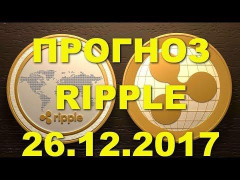 XRP/USD — Рипл Ripple прогноз цены / график цены на 26.12.2017 / 26 декабря 2017 года