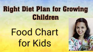 Best Diet Plan for Growing Children. Food Plan for underweight kids.