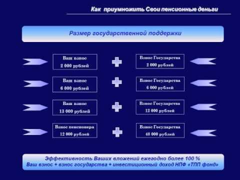 Государственная программа софинансирования пенсии