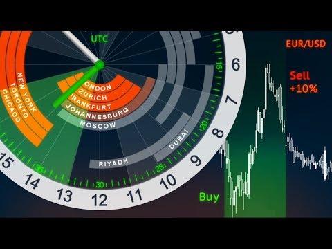 Market24 forex