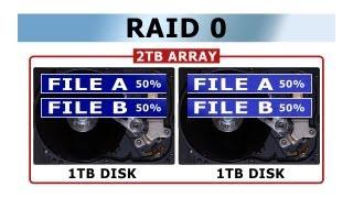 Explaining RAID