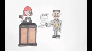 How Bail Bonds Work - San Antonio Bail Bonds