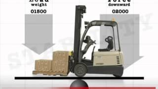 Operating Forklifts Safely