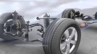 Kinetic Dynamic Suspension System - نظام التعليق المنفصل