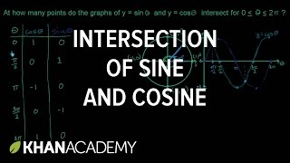 Example: Intersection of sine and cosine   Graphs of trig functions   Trigonometry   Khan Academy