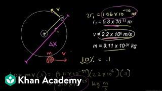 Heisenberg Uncertainty Principle | Physical Processes | MCAT | Khan Academy