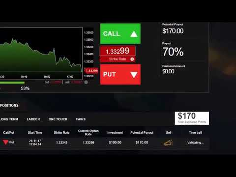 How to hack trade binary option