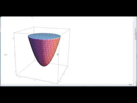 Multivariable Calculus: Exam 3 Review B - YouTube