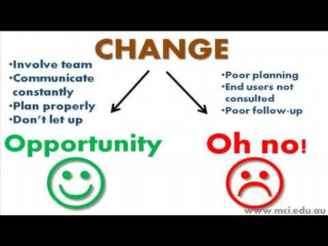Change Management - 30-Second Management Training Course ...