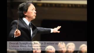 Dvorak Symphony No. 7 in D minor op. 70 - 3 movement (Audio)