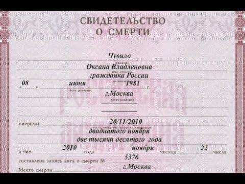 В свидетельстве о рождении и смерти ты человек а в паспорте физлицо