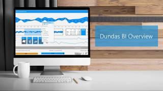 Dundas BI-video