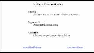 Assertiveness as a Pacing Strategy