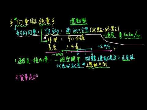 3-1觀念01向量與純量| 【基礎物...