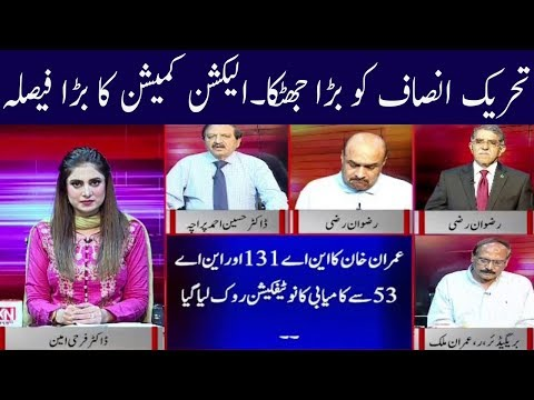 Debate On News | 7 August 2018 | Kohenoor News
