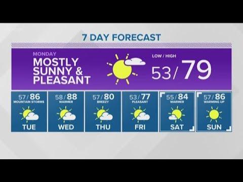 Weather forecast for southern Idaho on Sunday, June 23